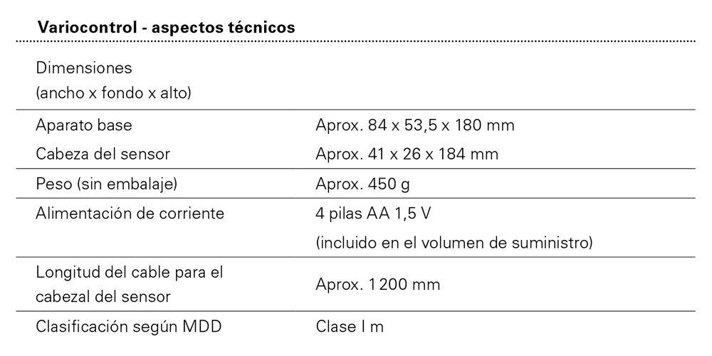 Variocontrol
