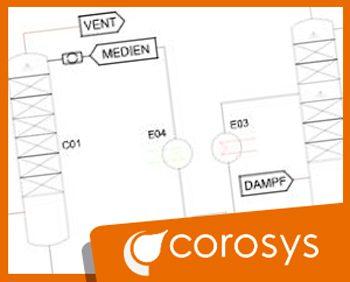 Corosys
